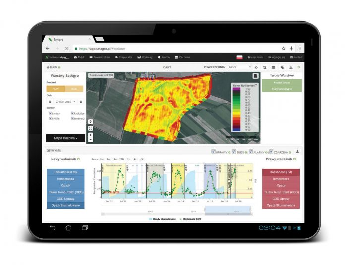 Grupa Azoty: satelitarne technologie dla rolnictwa
