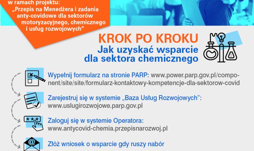 (Polski) Uruchomiony nabór w Projekcie: Przepis na Menedżera i zadania anty-covidowe dla sektora chemicznego